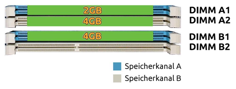 Singel-Channel-3-Module