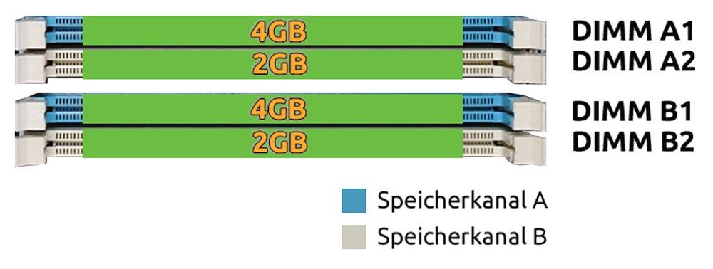 Dual-Channel_4_Module